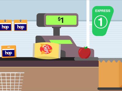 Hop Fastpass: Where to get a card animation loop flat fastpass hop portland