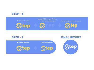Step   Logo Design Workflow norge norway caddiesoft design process design workflow logotype design logo design logo