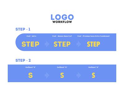 Step | Logo Design Workflow norge norway caddiesoft design process design workflow logotype design logo design logo