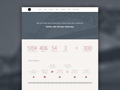 Stats Based Design stats web timeline