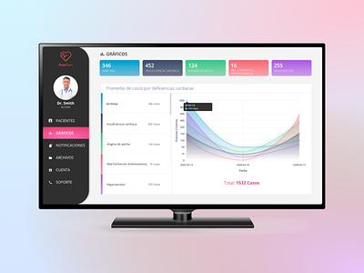 PumPum TV App Doctors health doctor tv app ui ux brandidentity design