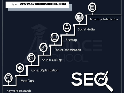 SEO Techniques and Trends In 2020