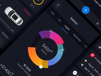 Pin Ui Kit