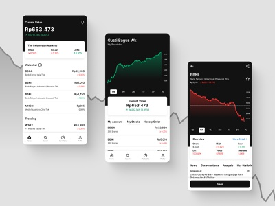 Stock App design minimalism clean uiux ux ui mobile app mobile app stock invesment stock app invesment app trading trading app android user inerface stock market shares