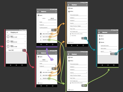 Checkout process for an android e-commerce app guest out check android ux
