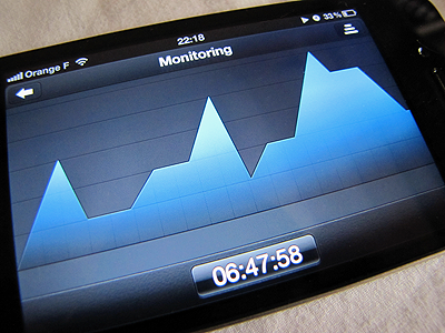 Sleep Activity iphone app ui sleep activity plot time dark leather