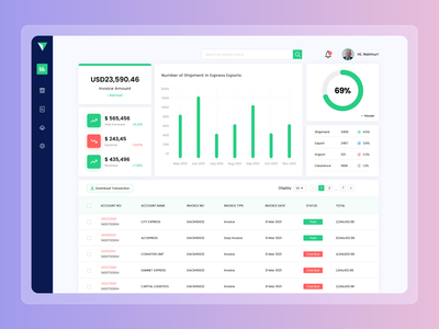 Finance Dashboard Design finance clean web dashboard template dashboard ui ui design erp dashboard design courier dashboard ui