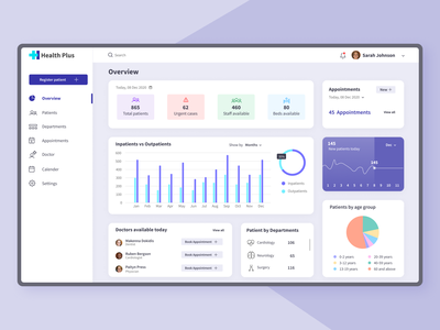 Dashboard design- Patients management dashboard inspiration webdesign uxdesign uidesign ui patients management patient app dashboard template dashboard dashboard design dashboard app dashboard ui