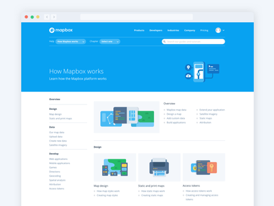 Mapbox Help help sdk developer documentation