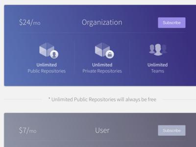 Organization & User
