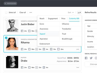 Celebrity DBI ascending descending dropdown user experience user interface ux ui design