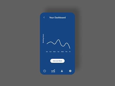 Analytics Chart 2020 blue dailyui dashboard ui