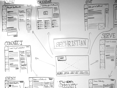 wibo web sketch white board website sechristian page layout sketch thought