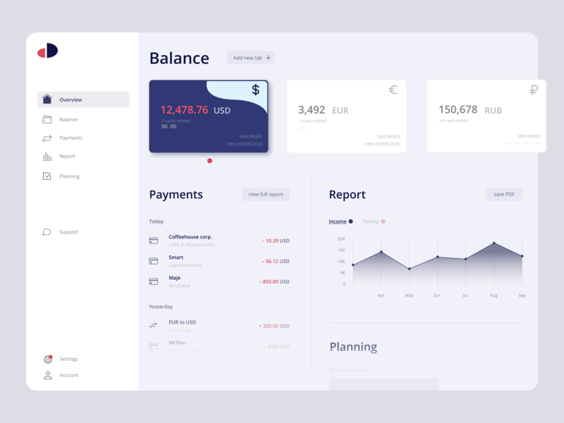 Finance Dashboard concept illustration service design dashboard ui app cash finance money ui dashboard