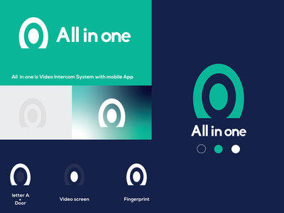 """All in one brand identity branding illustrator icon logo design"