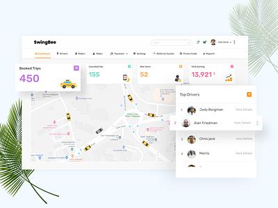 Dashboard dashboard ui dashboard website uiux ui
