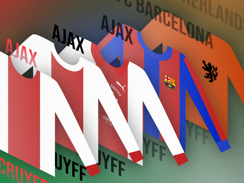 cruyff ajax barcelona netherlands cruyff soccer