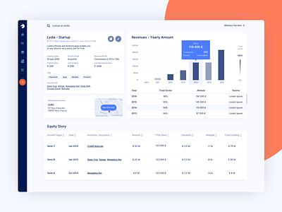 Dashboard fintech startup app data analytics data collection design ux ui dashboard