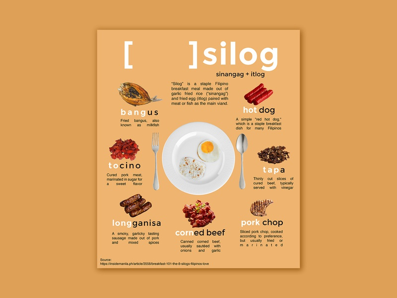 Silog | Infographic