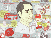 Jokowi (People's President)