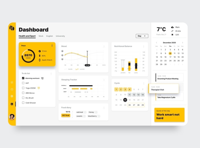 Daily Summary Dashboard infographic web dashboard quote chart tables graphic sistematisation organization summary dashboard