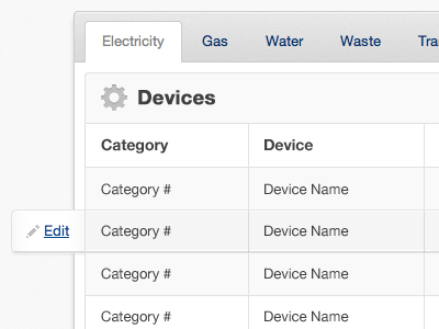 VGG UI ui tables tabs hover edit category device carbon footprint