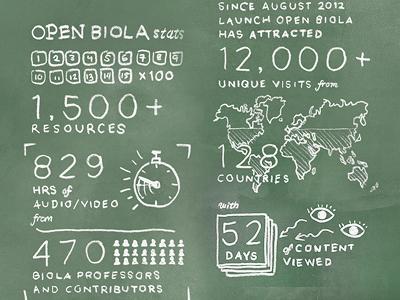 Openbiolastats sm