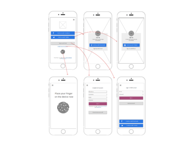 Wireframe for Signup and Login