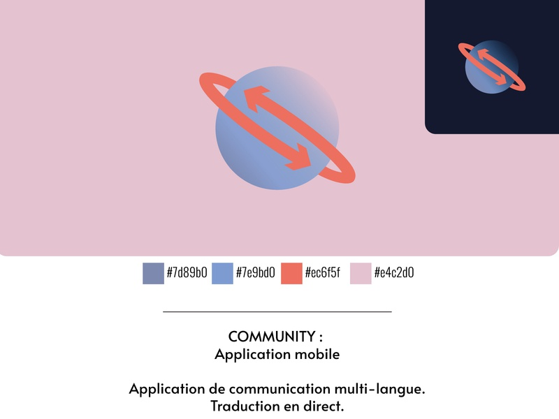 COMMUNITY - Application branding logo illustrator concept langage langue app appplication