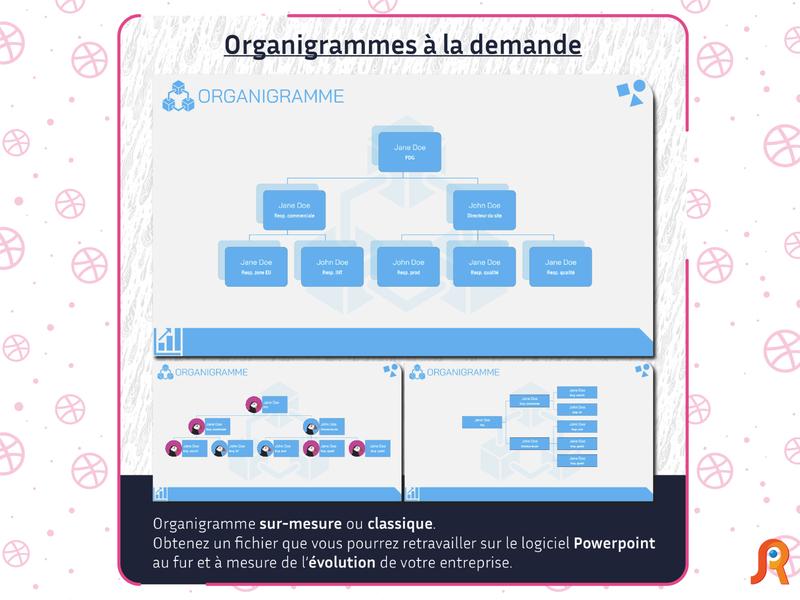 Organigramme desktop organize entreprise organization modifiable powerpoint organigramme