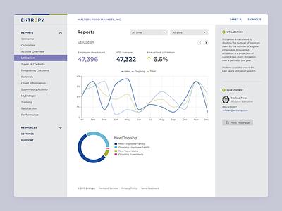 Dashboard / For Your Health interface ui analytics data chart graph dashboard
