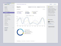 Dashboard / For Your Health
