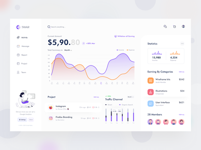 Dashboard UX-UI Design illustration software house startup ux agency app design flat clean minimal ux design ui uiux ui design dashboard template dashboard ui dashboard app dashboard design