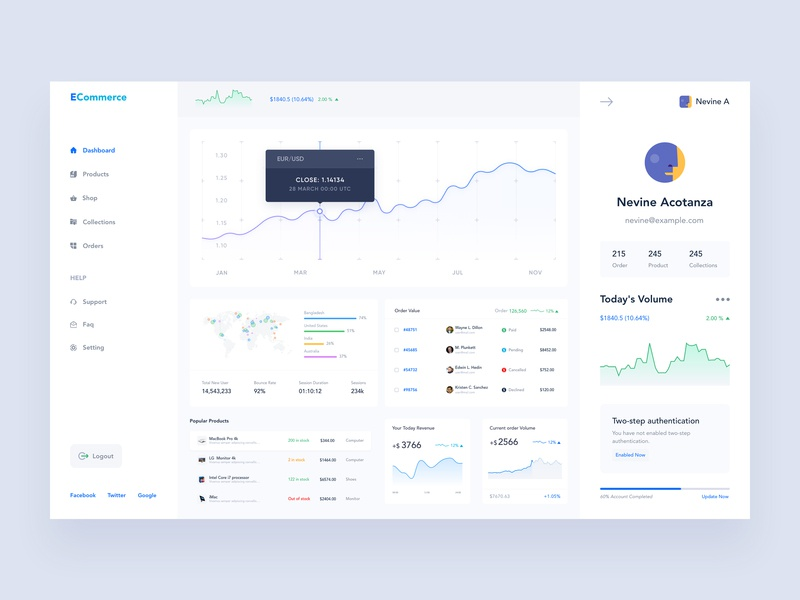 Sales Dashboard design ux ui clean products ecommerce app ecommerce order details order minimal flat modern graphs dashboard template dashboard app dashboard flat design dashboard design dashboard sale sales dashboard