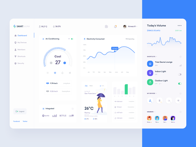 Smart Home flat minimal illustration ui ux design trending automotion smart home hardware software temperature statistics rent remote indicator home graph energy dashboard design dashboard