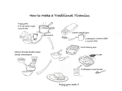 Recipe recipe tiramisu food sketching procreate illustration