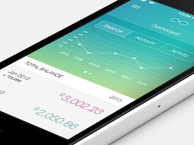 Banking app flat dashboard bank iphone ui ux mobile blur ios7 dataviz