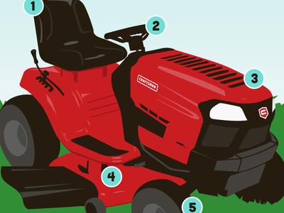 Kickin' Grass grass lawn illustration mower