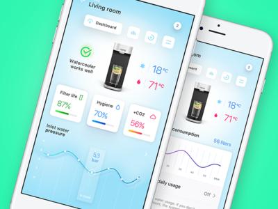 Watercooler Dashboard App Design watercooler ux ui startup ios interface design dashboard app