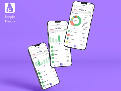 Overview Screen - Purple Pouch mockup figma splitwise expense management expense manager expense tracker ux ui