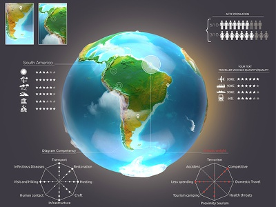 Earth Travel Infographic earth travel infographic glob world usa