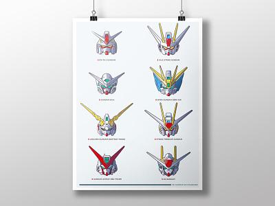 Gundam Poster robots anime helmets gundam vector 2d illustration