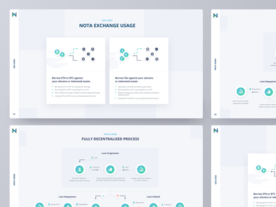 Nota Pitch Deck icongraphy color usage minimal clean light layout lending platform blockchain ico explainer visual slides clean minimal design decentralized usage infography pitch deck