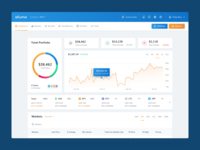 Alluma exchange dashboard