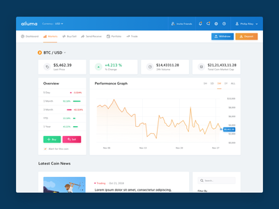Alluma dashboard coin page interface design user experience blockchain cryptocurrency clean visual minimal design cryptocurrency trading dashboard cryptocoins trading view asia market ux ui alluma crypto exchange platform blockchain trading design