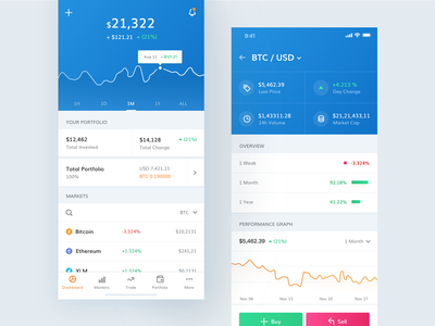 Crypto exchange application crypto exchange application user interface trading chart clean app design ux ui user experience portfolio coins interface blockchain cryptocurrency cryptocoins trading view