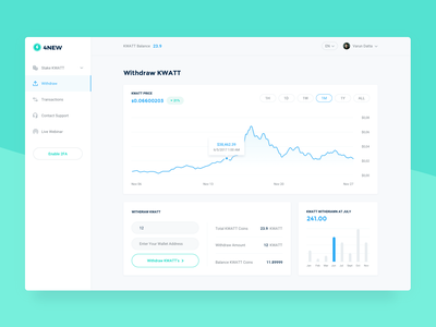 4NEW Dashboard price chart view implementation user interface kwatt crypto coin visual user interface design 4new dashboard blockchain trading design ui ux user experience