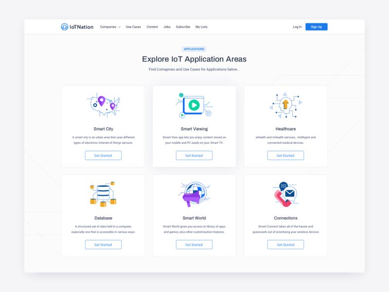 Iot Nation Applications by Arnas Jonikas for Flair Digital on Dribbble