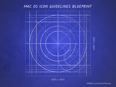 macOS Icon Guideline