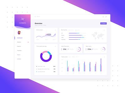 UI Dashboard dahsboard product design data vizualisation graphic reporting colorfull desktop webapp ux ui data metrics web